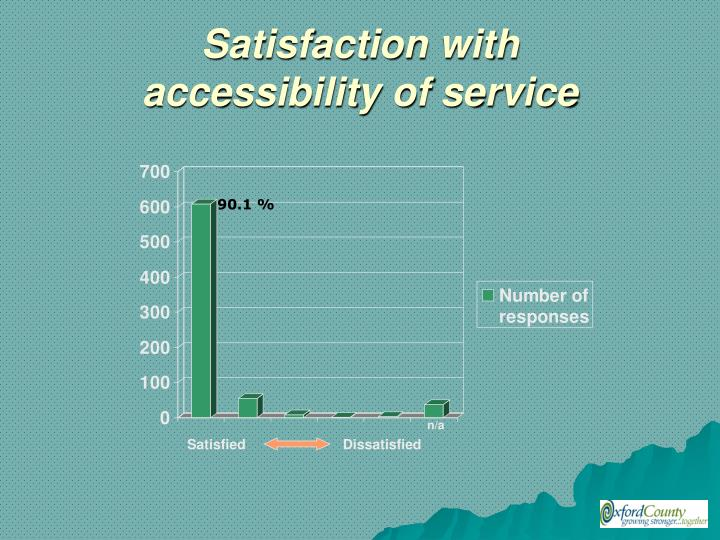 Satisfaction with