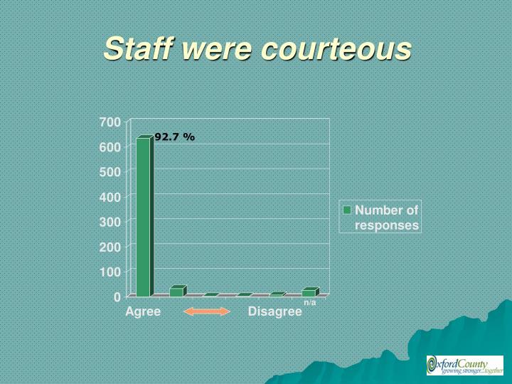 Staff were courteous