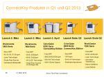 connectkey produkte in q1 und q2 2013