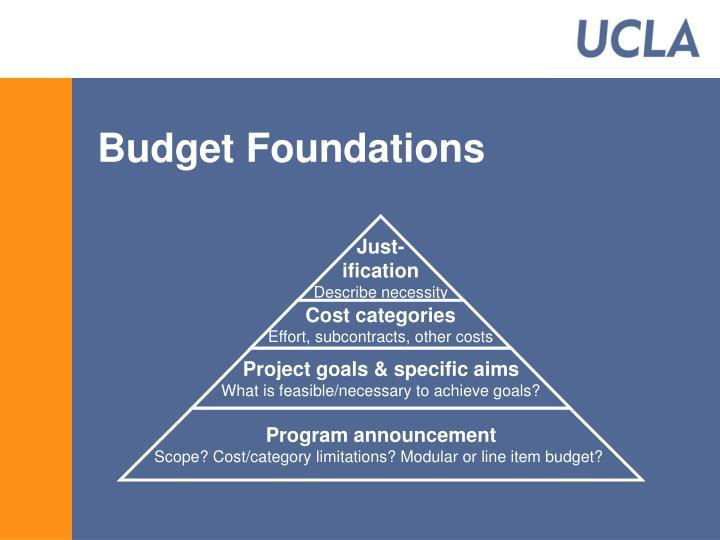 Budget Foundations