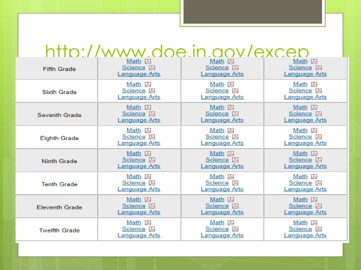 http://www.doe.in.gov/exceptional/gt/tiered_curriculum/