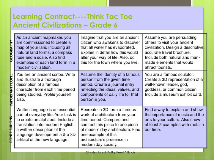 Learning Contract----Think Tac Toe