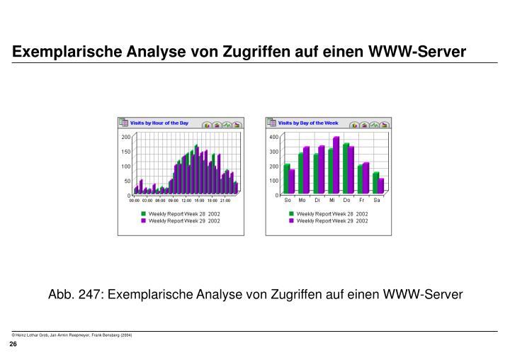 Exemplarische Analyse von Zugriffen auf einen WWW-Server