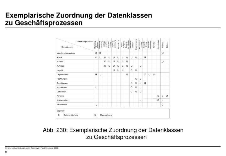 Exemplarische Zuordnung der Datenklassen