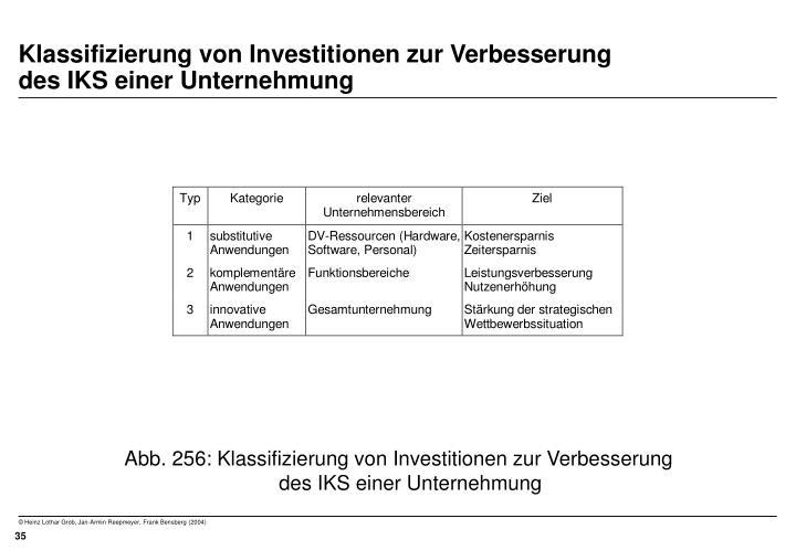 Klassifizierung von Investitionen zur Verbesserung