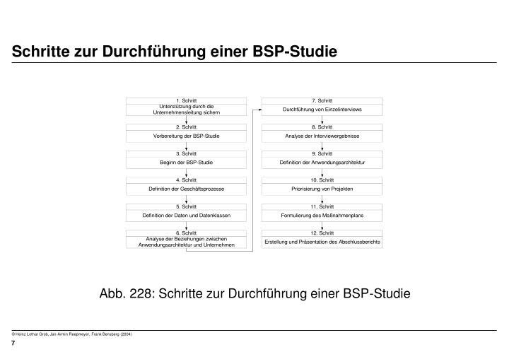 Schritte zur Durchführung einer BSP-Studie