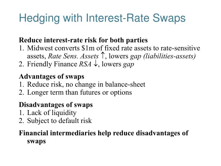 Hedging with Interest-Rate Swaps