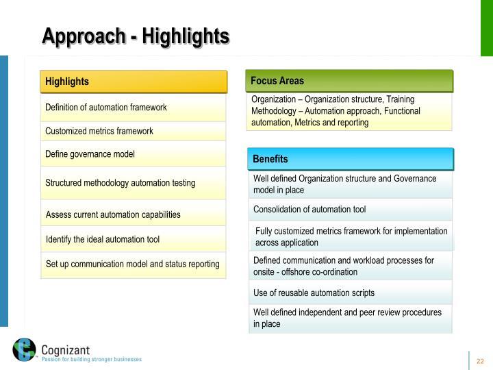 Approach - Highlights