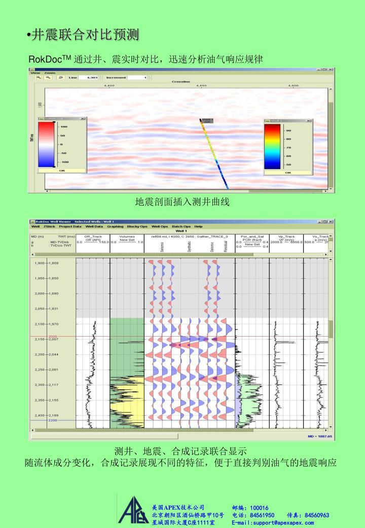 井震联合对比预测