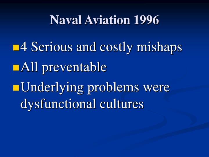 Naval Aviation 1996