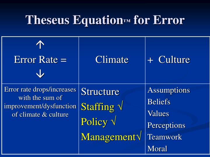 Theseus Equation