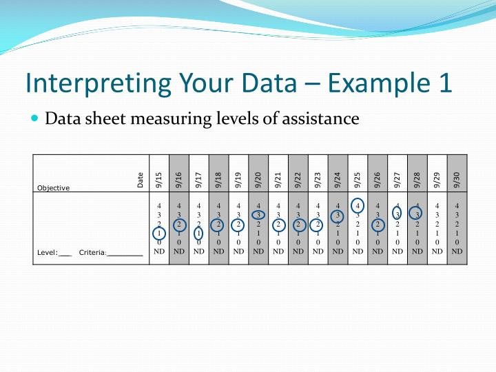 Interpreting Your Data – Example 1