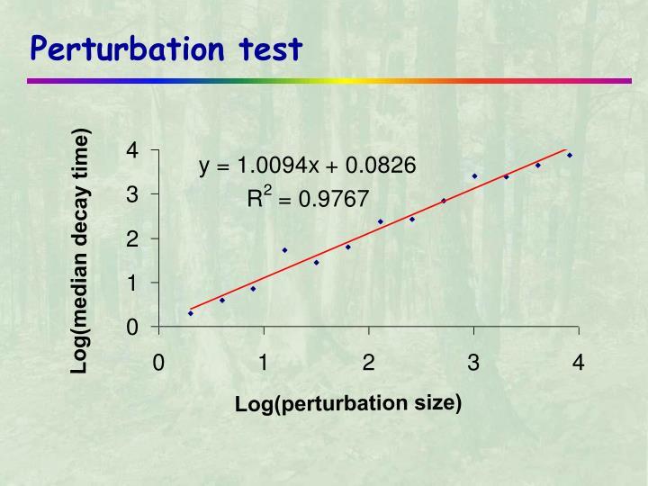 Perturbation test