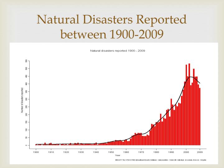 Natural Disasters Reported between 1900-2009