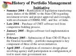 history of portfolio management initiative
