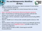 alu and metagenomics workflow all pairs