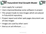 futuregrid viral growth model