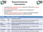 network internal interconnects