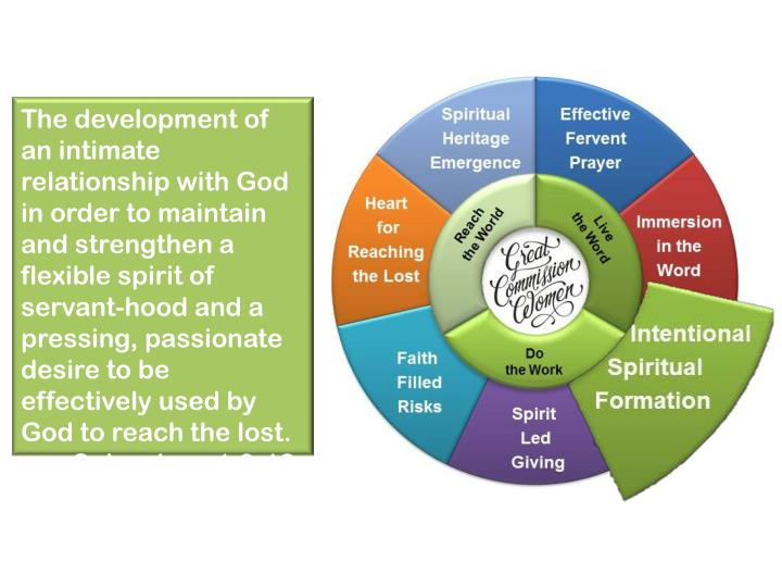 The development of an intimate relationship with God in order to maintain and strengthen a flexible spirit of servant-hood and a pressing, passionate desire to be effectively used by God to reach the lost.
