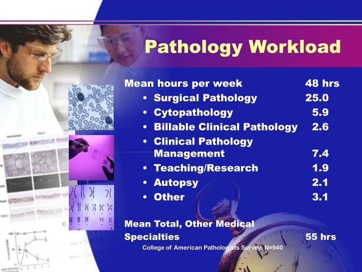 Pathology Workload