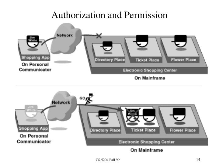 Authorization and Permission