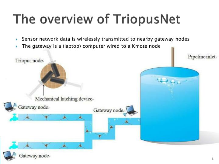 PPT - TriopusNet : Automating Wireless Sensor Network Deployment and ...