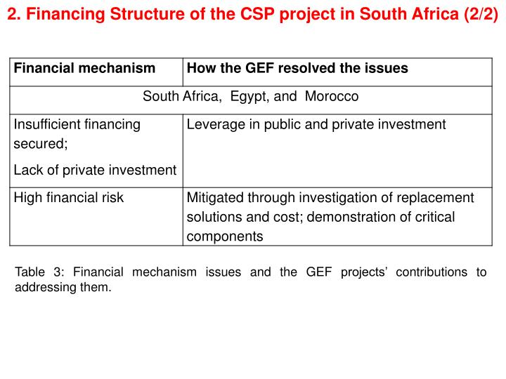 2. Financing Structure of the CSP project in South Africa (2/2)