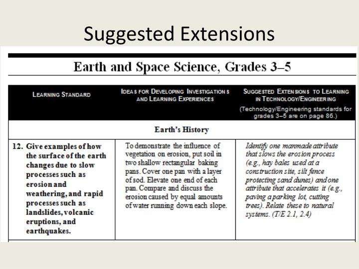 Suggested Extensions