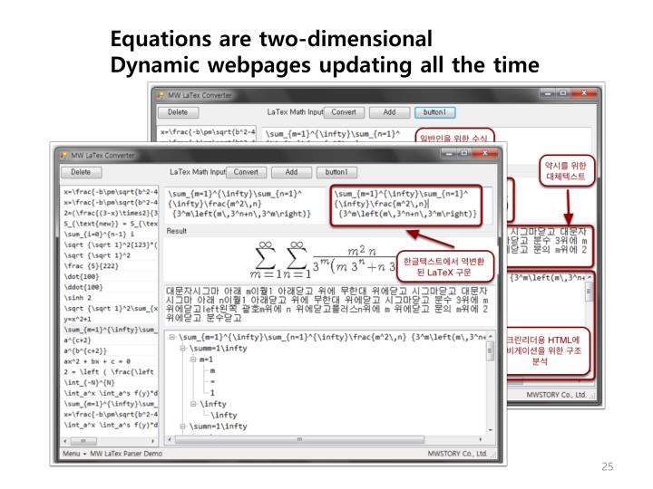Equations are two-dimensional