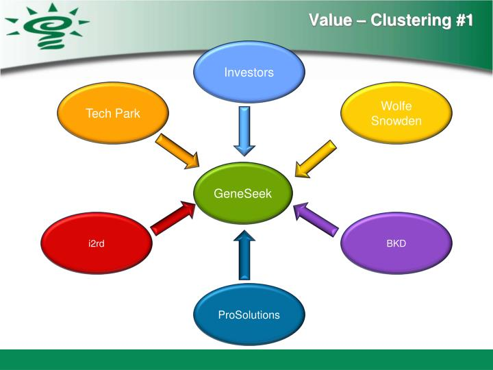 Value – Clustering #1