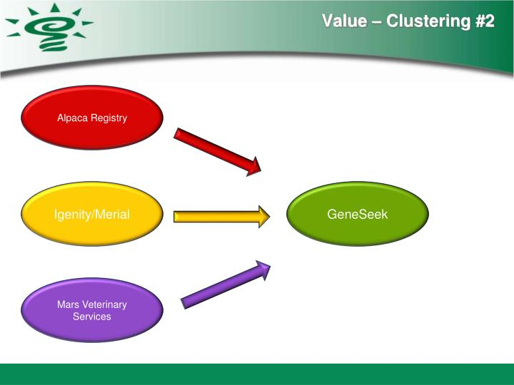 Value – Clustering #2