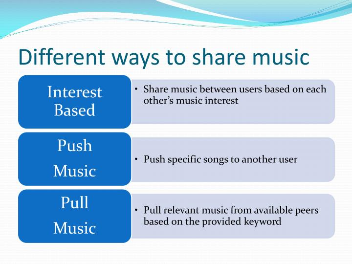 Different ways to share music