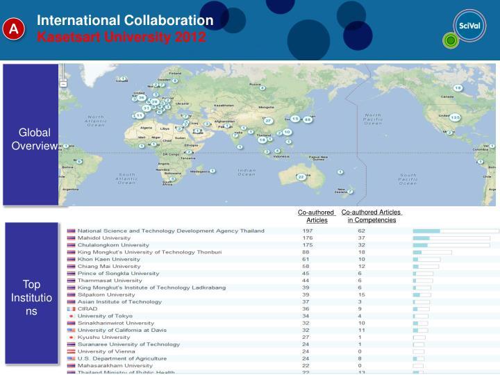 International collaboration kasetsart university 2012
