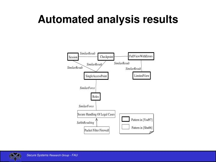 Automated analysis results