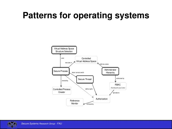 Patterns for operating systems