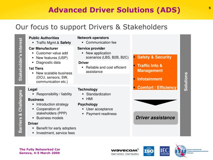 Advanced Driver Solutions (ADS)