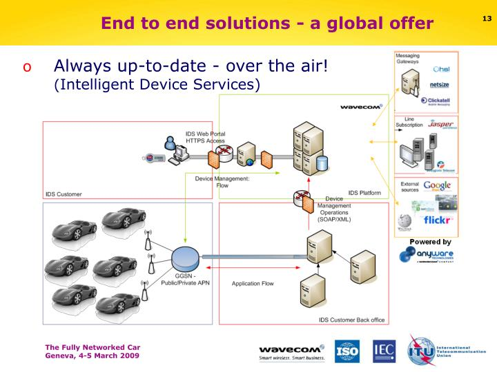 End to end solutions - a global offer
