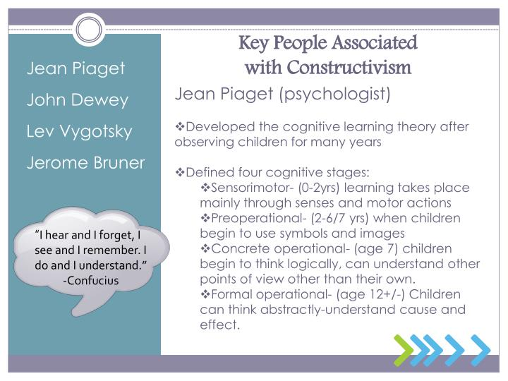Key people associated with constructivism