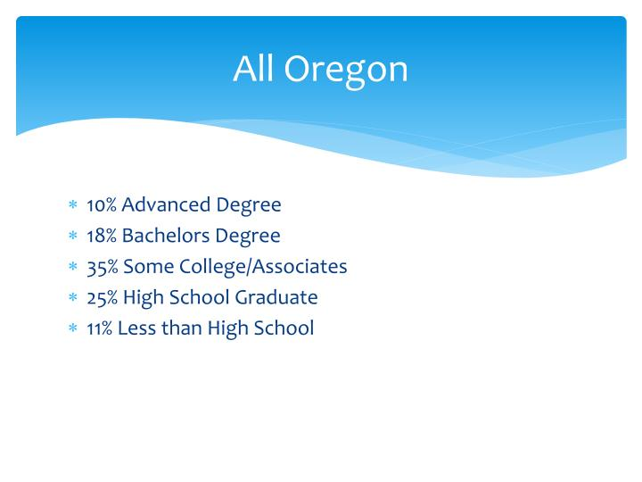 All Oregon