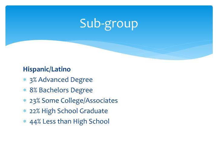 Sub-group