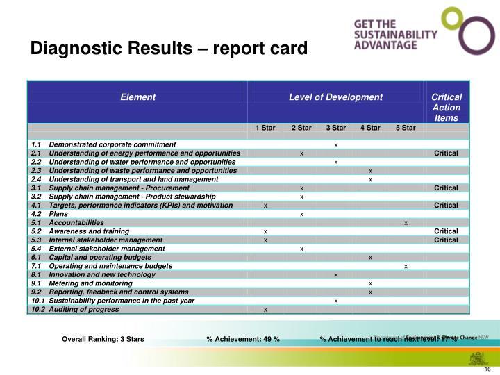 Diagnostic Results – report card