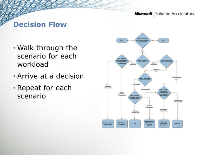 Decision Flow