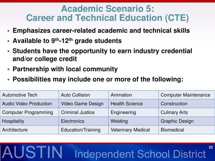 Academic Scenario 5: