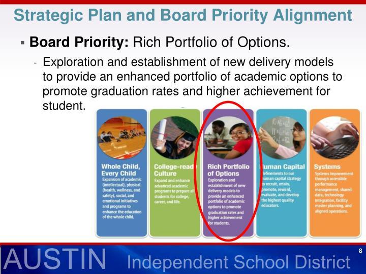 Strategic Plan and Board Priority Alignment