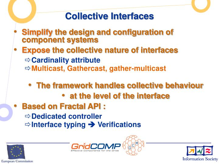 Collective Interfaces