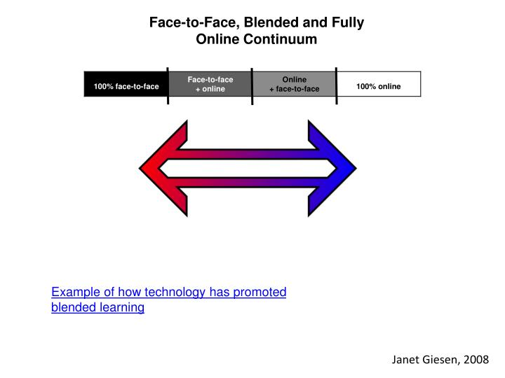 Face-to-Face, Blended and Fully Online Continuum