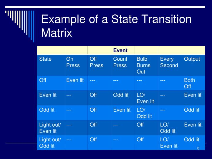 Example of a State Transition Matrix