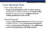 civic marshall plan