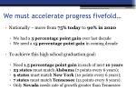 we must accelerate progress fivefold