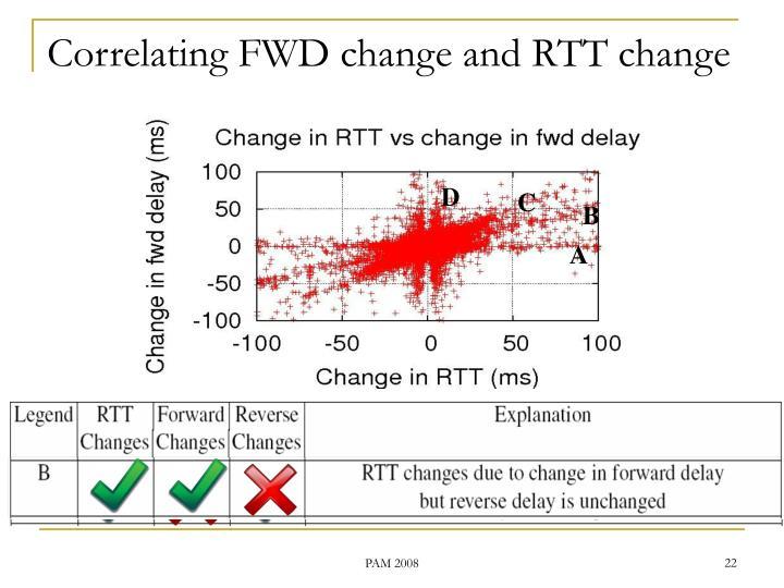 Correlating FWD change and RTT change